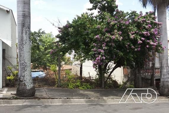 JARDIM PLANALTO, PIRACICABA