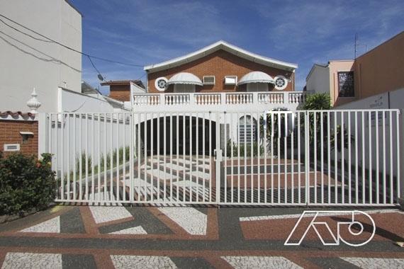 ALTO, PIRACICABA